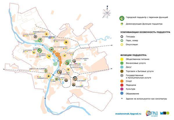 Карта подцентров